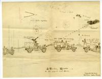 War Drawing