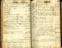 Ledger Entries from January 6, 1818 through March 30, 1829
