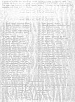 List of names