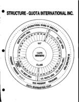Quota Club Visualization of Structure