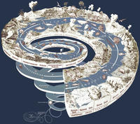 The Geologic Time Spiral