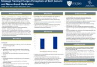 Message Framing Changes Perceptions of Both Generic and Name-Brand Medications